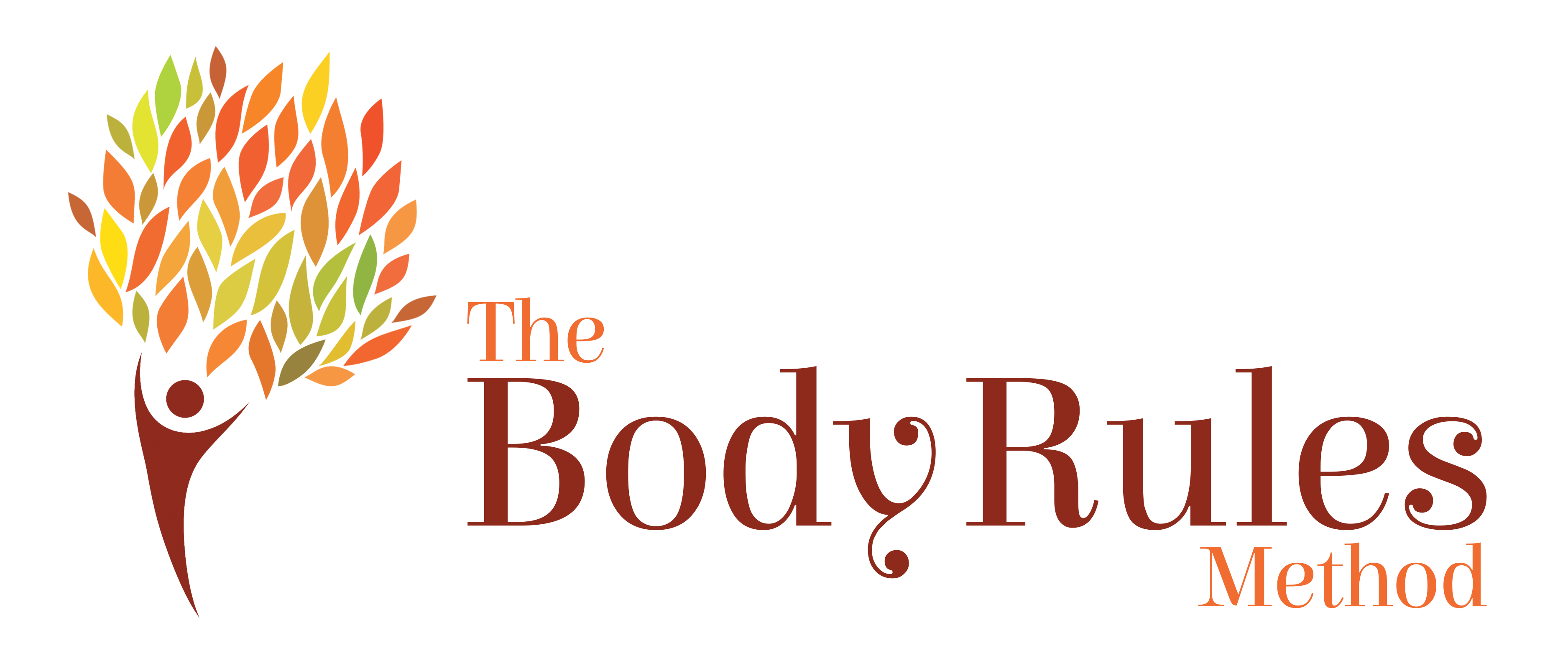 The Body Rules Method
